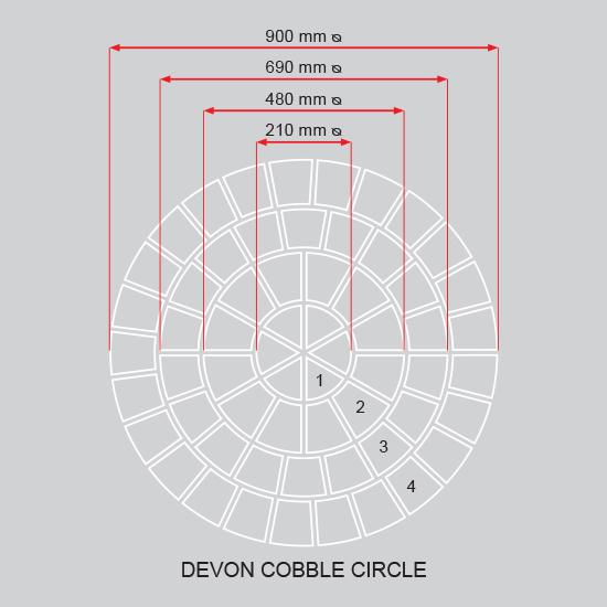 Devon Cobble Circle